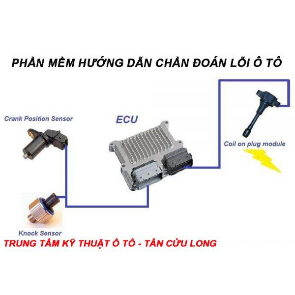 phan-mem-huong-dan-chan-doan-phun-xang-dien-tu